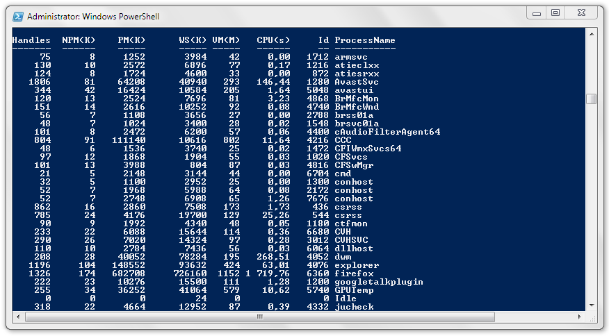 powershell_processes