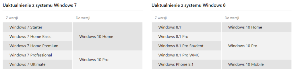 Windows_10_wersje